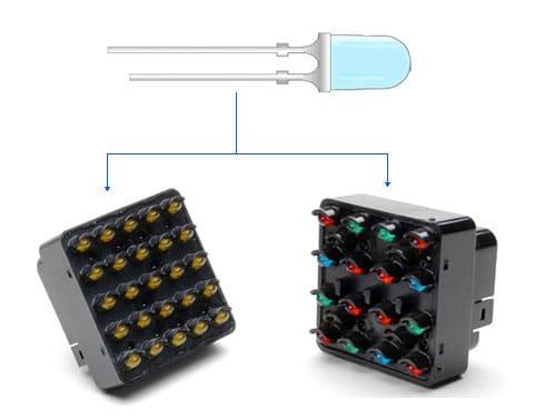 LED pixels